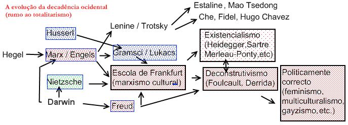pc-diagrama