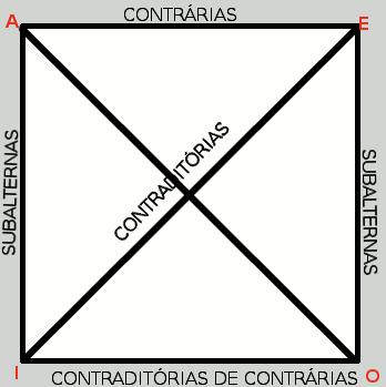 quadrado-de-oposic3a7c3a3o.png