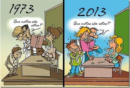 a evolução do ensino web