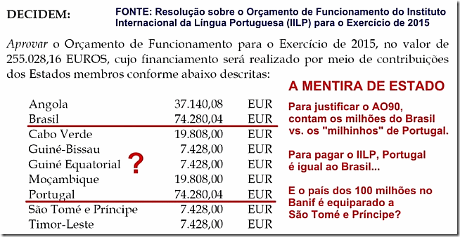 brasil cplp web
