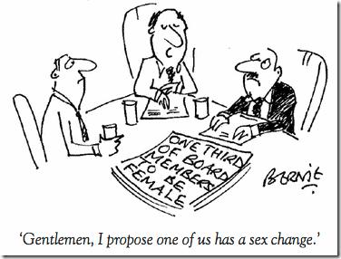quotas-mudança-de-sexo