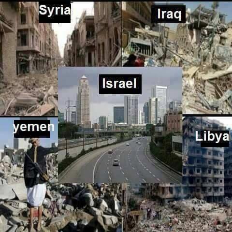 vizinhos-de-israel