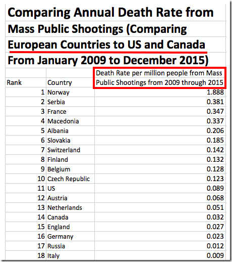 mass-public-shootings-web