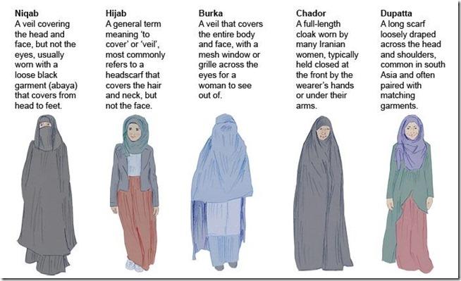 burka-niqab-hijab-web