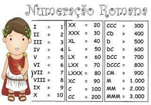 numeros-romanos-web